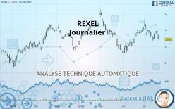 REXEL - Täglich
