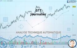 GTT - Dagelijks