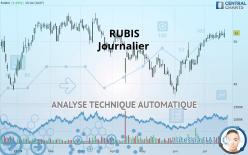 RUBIS - Täglich