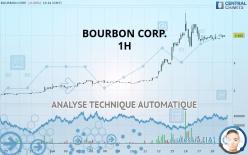 BOURBON CORP. - 1H