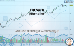 EDENRED - Journalier