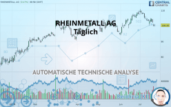RHEINMETALL AG - Täglich