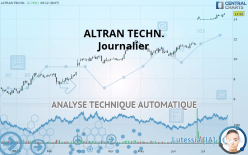 ALTRAN TECHN. - Journalier