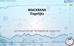 BINCKBANK - Dagelijks