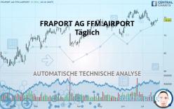 FRAPORT AG FFM.AIRPORT - Täglich