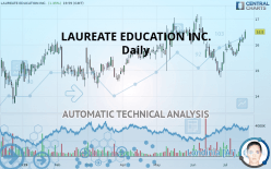 LAUREATE EDUCATION INC. - Daily