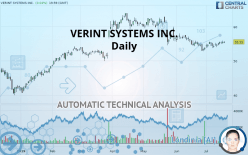 VERINT SYSTEMS INC. - Daily