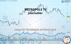 METROPOLE TV - Journalier