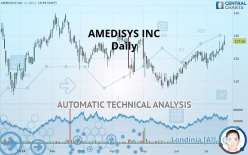 AMEDISYS INC - Daily