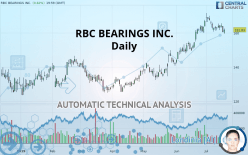 RBC BEARINGS INC. - Daily