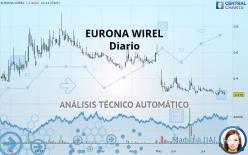 EURONA WIREL - Diario