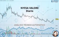 NYESA VALORE - Diario