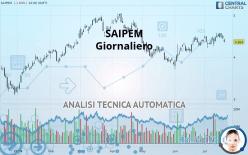 SAIPEM - Giornaliero