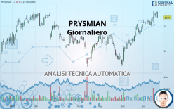PRYSMIAN - Giornaliero