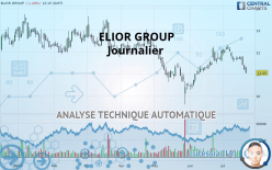 ELIOR GROUP - Journalier