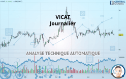 VICAT - Journalier