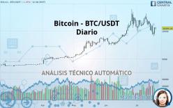 Bitcoin - BTC/USDT - Päivittäin