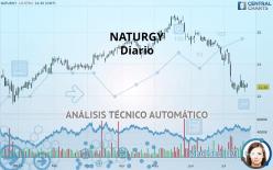 NATURGY - Diario
