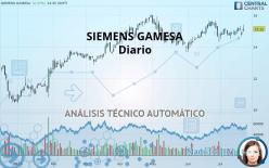 SIEMENS GAMESA - Diario