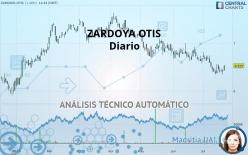 ZARDOYA OTIS - Diario