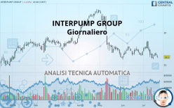 INTERPUMP GROUP - Giornaliero