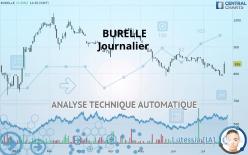BURELLE - Journalier