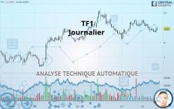 TF1 - Journalier