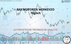 BAY.MOTOREN WERKEVZO - Täglich