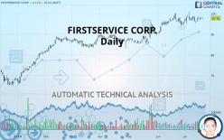 FIRSTSERVICE CORP. - Daily