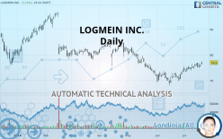 LOGMEIN INC. - Daily