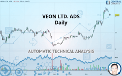VEON LTD. ADS - Daily