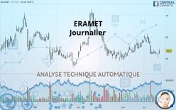 ERAMET - Journalier