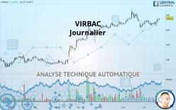 VIRBAC - Diario