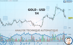 GOLD - USD - 1 tim