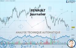 RENAULT - Journalier
