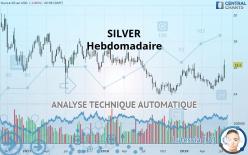 SILVER - Hebdomadaire