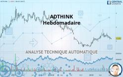 ADTHINK - Hebdomadaire
