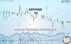 ADTHINK - 1H