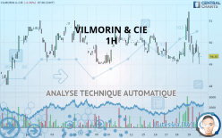 VILMORIN & CIE - 1H