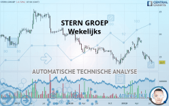 STERN GROEP - Wekelijks