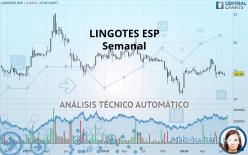 LINGOTES ESP - Semanal