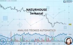 NATURHOUSE - Semanal