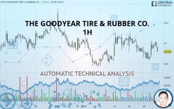 THE GOODYEAR TIRE & RUBBER CO. - 1H