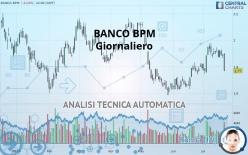 BANCO BPM - Giornaliero