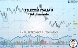 TELECOM ITALIA R - Semanal