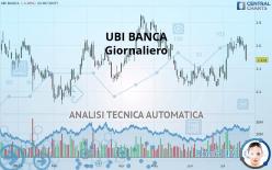 UBI BANCA - Diário