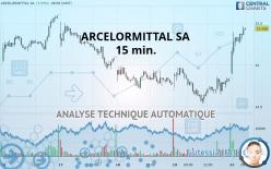 ARCELORMITTAL SA - 15 min.