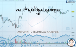 VALLEY NATIONAL BANCORP - 1 uur
