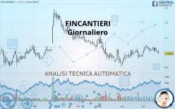 FINCANTIERI - Diário