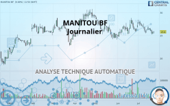 MANITOU BF - Journalier